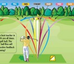 ドローとフェードの打ち方と練習方法
